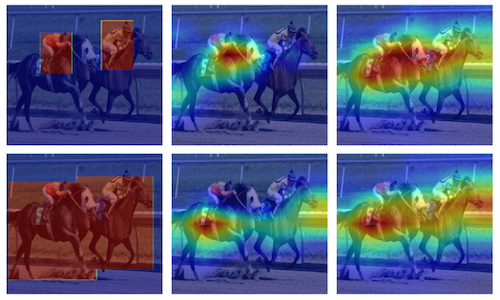 A series of heat-map images of a horse race are used to evaluate the accuracy of a new explainable AI algorithm.